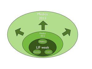 lif week.001
